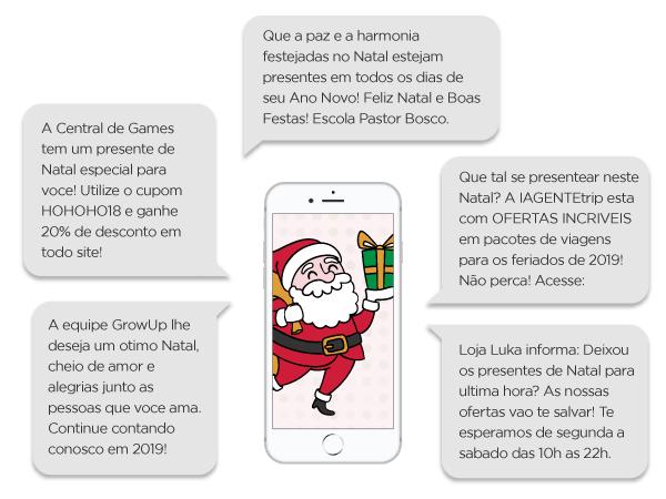 Exemplos de Mensagens de SMS para o Natal