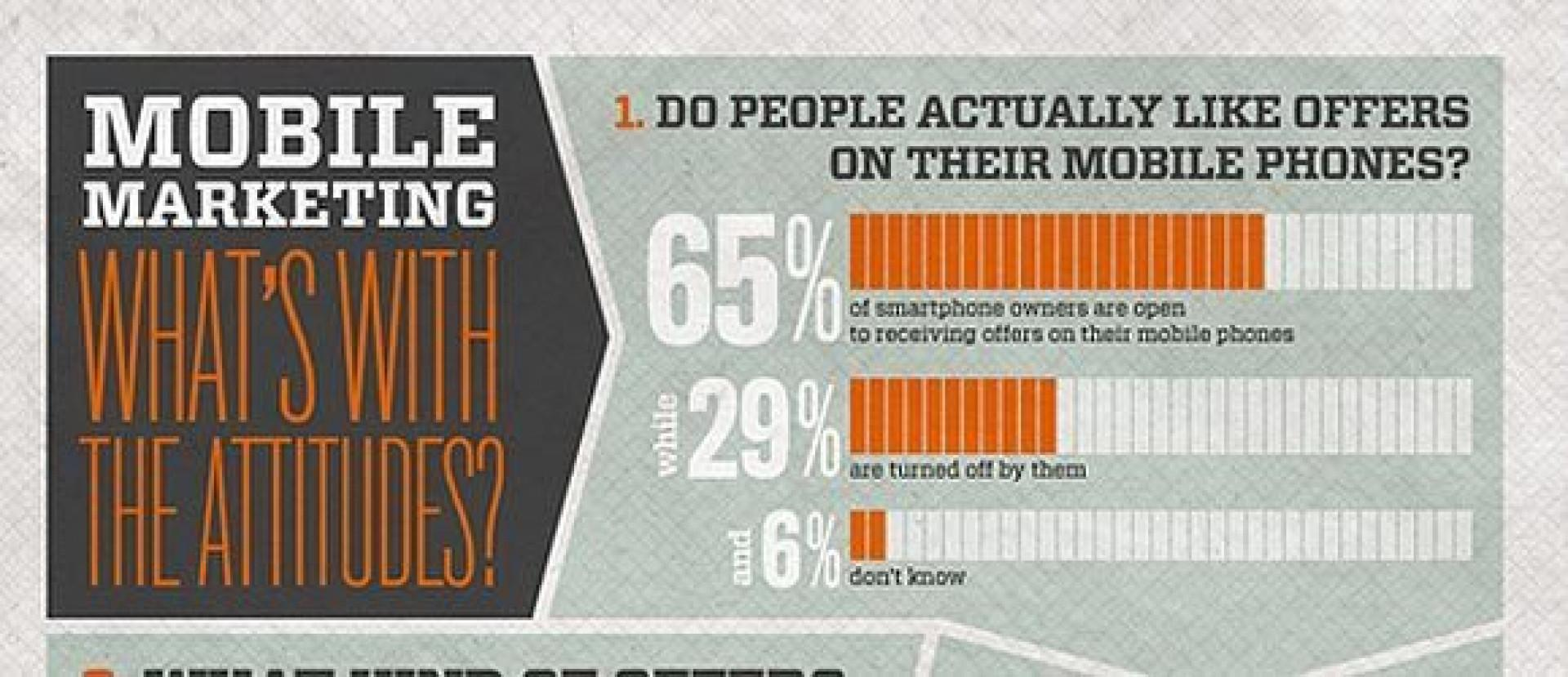 Infográfico mostra relação do usuário com mobile marketing